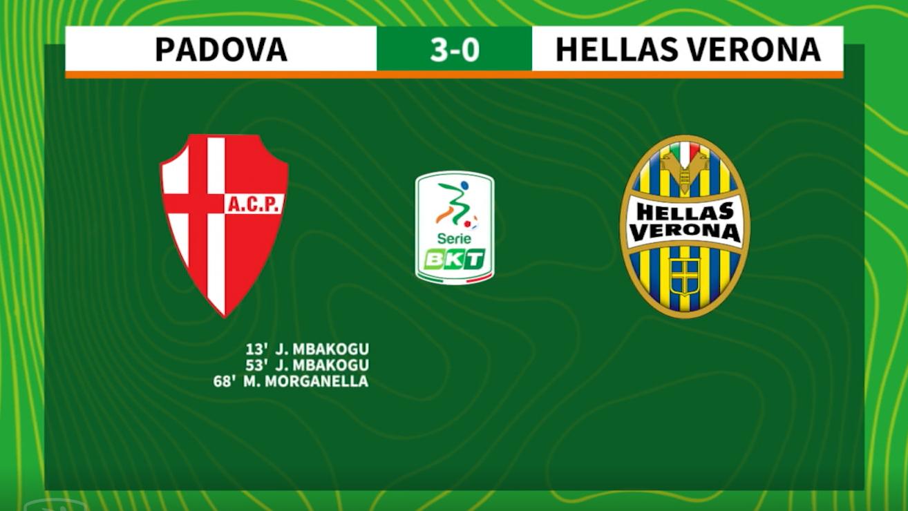 Padova - Hellas Verona Hilites 20a giornata Serie BKT - Lega B