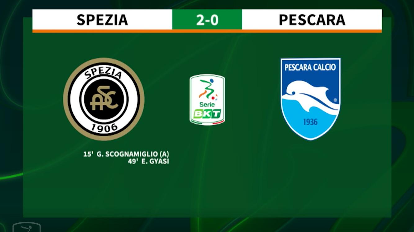 27a giornata - Spezia-Pescara - Lega B
